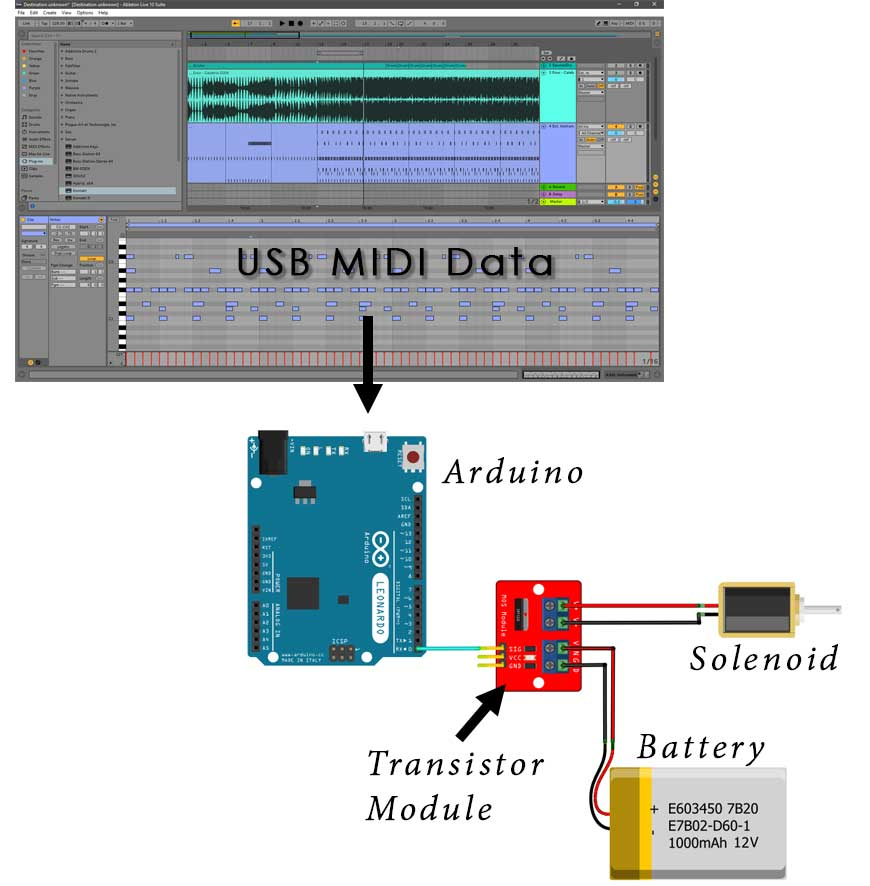 Shows how Ableton Live is able to control solenoids using an Arduino